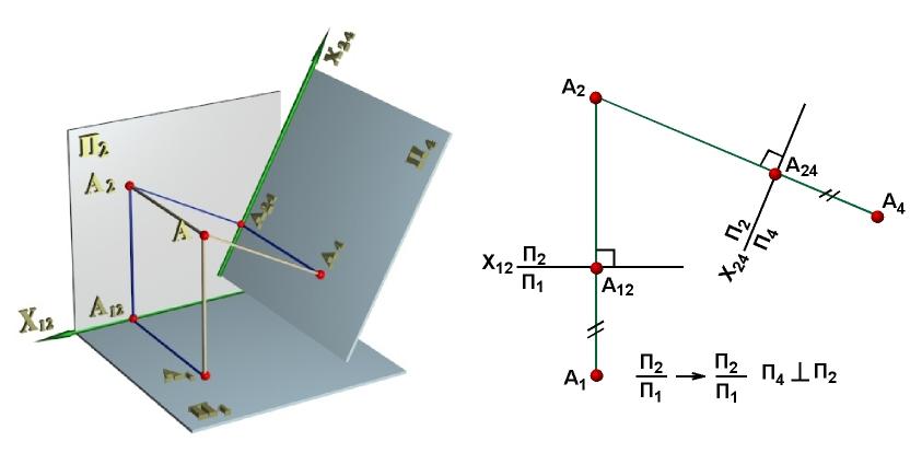 конспект лекций по начертательной геоме